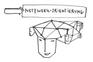Resilienzfaktor Netzwerkorientierung