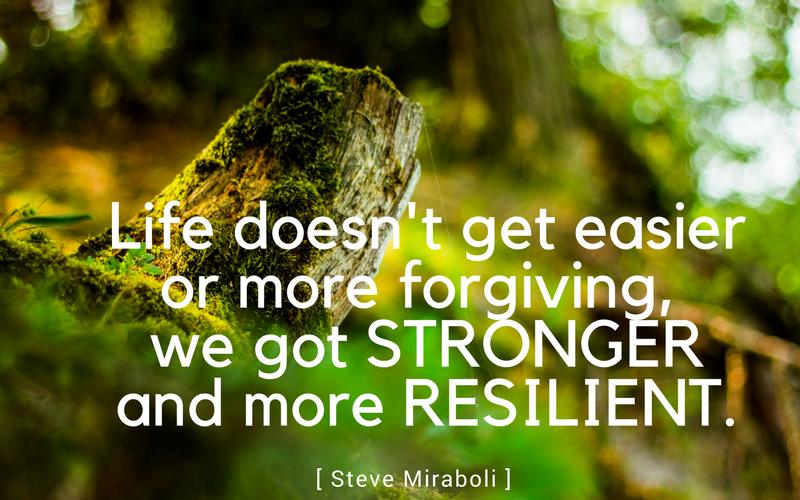 Zitat Steve Maraboli